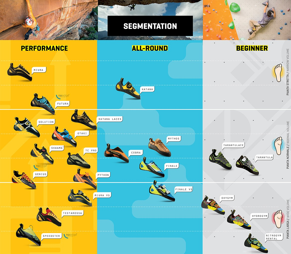 outlet for sale best deals on best choice Advice on climbing shoes for wide feet : climbing