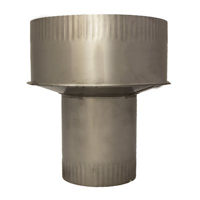 Central Clay Pot Adapter - External